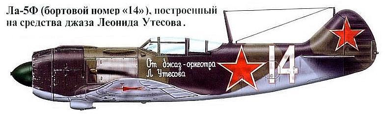 Встречи с Леонидом Быковым - Soviet Fighter Aces of 1936 - 1953 years