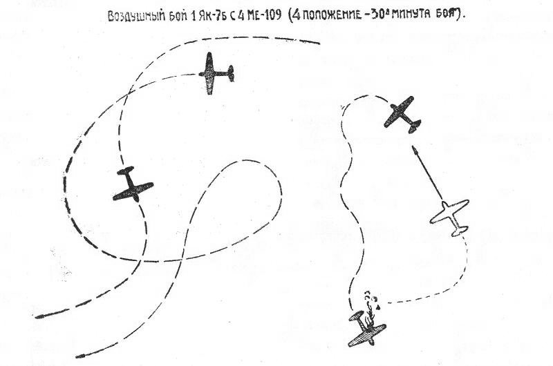 Схема воздушного боя