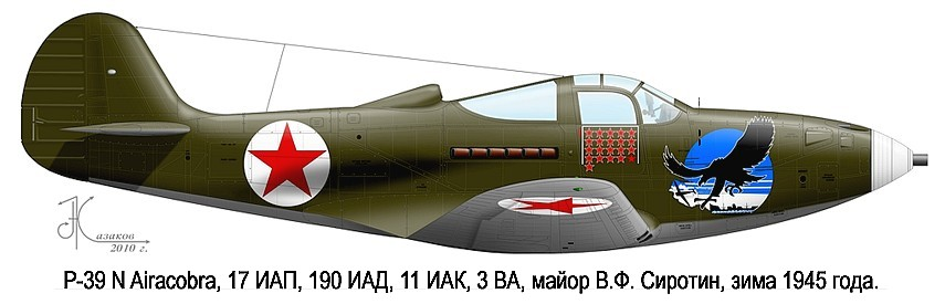 Color schemes of Bell P39 AiraCobra fighters.