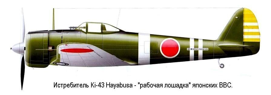 Японский истребитель Ki-27b.