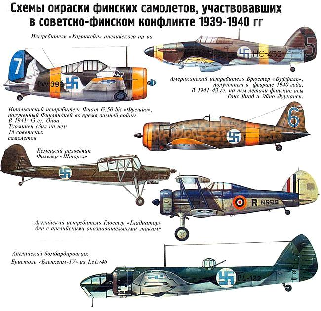 Схемы окраски самолётов РККА,