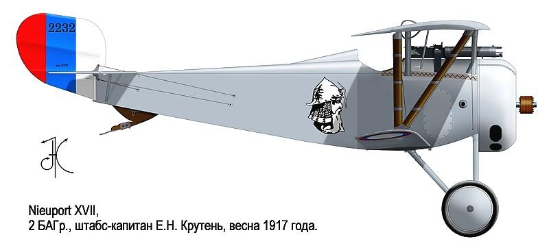 'Ньюпор-17' Е.Н.Крутеня