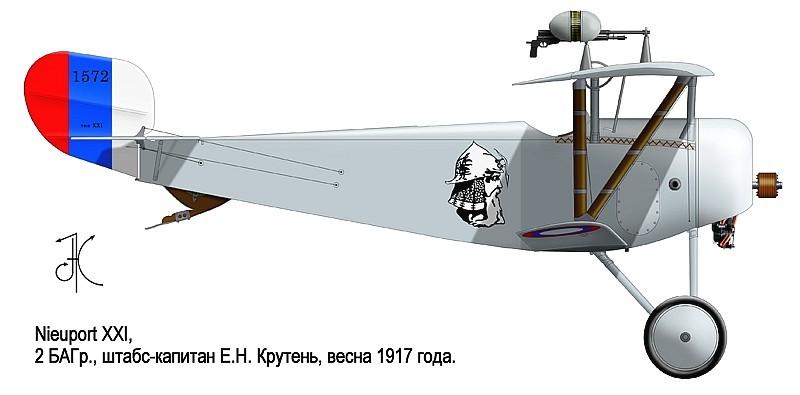 'Ньюпор-11' Е.Н.Крутеня